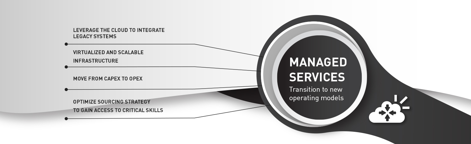 Move from capex to opex and transition to new operating models with Managed Services.